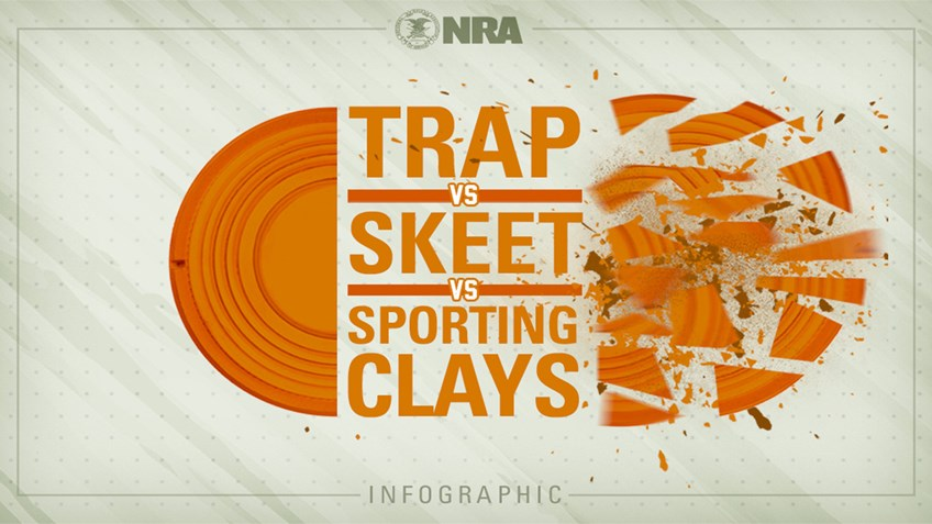 Trap vs Skeet vs Sporting Clays